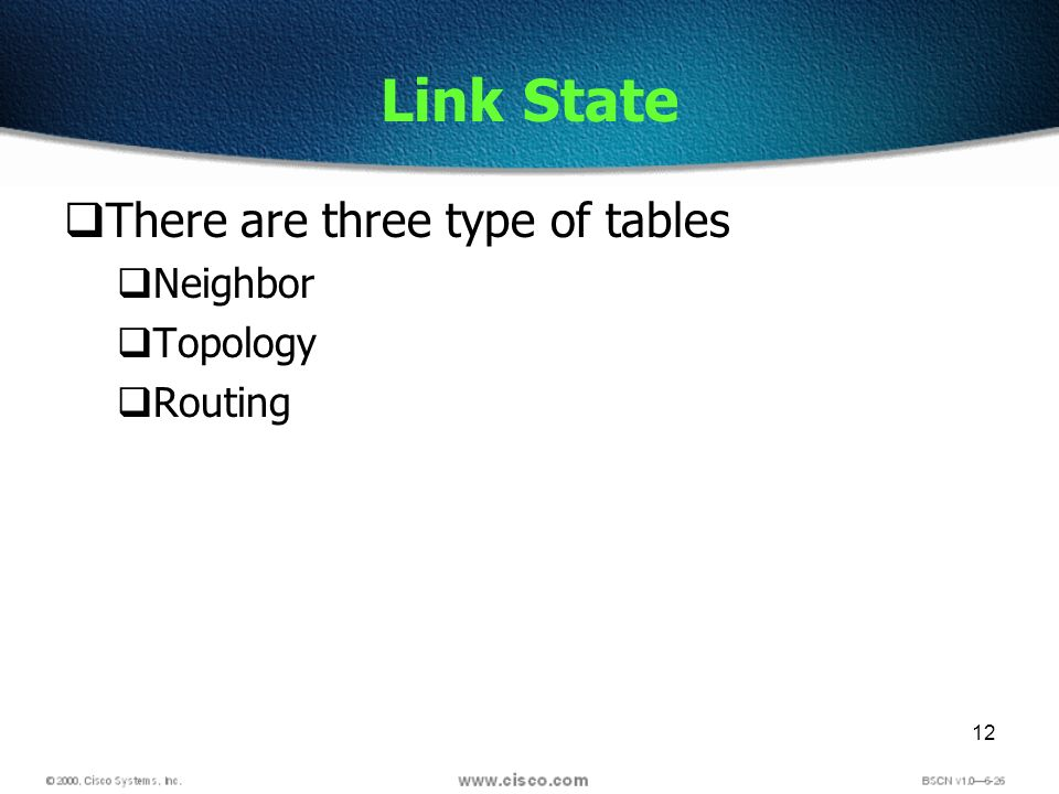12 Link State There are three type of tables Neighbor Topology Routing