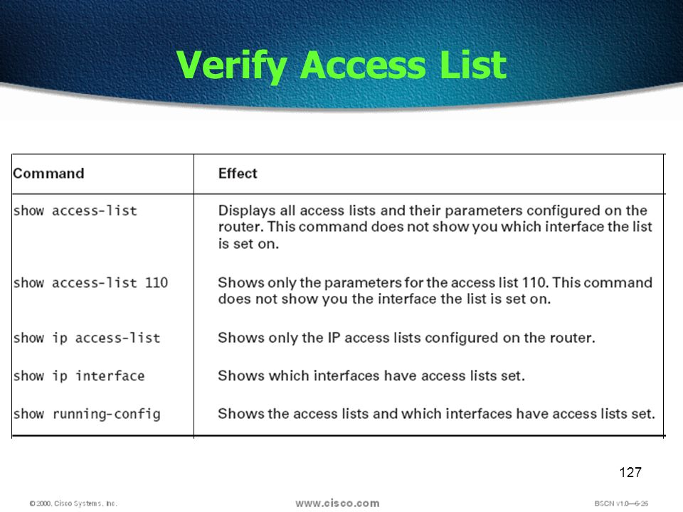 127 Verify Access List