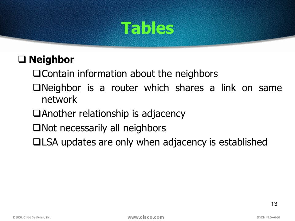 13 Tables Neighbor Contain information about the neighbors Neighbor is a router which shares a link on same network Another relationship is adjacency Not necessarily all neighbors LSA updates are only when adjacency is established