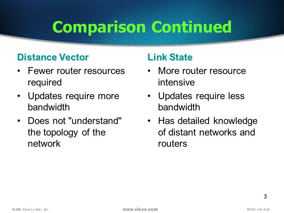 3 Comparison Continued Distance Vector Fewer router resources required Updates require more bandwidth Does not understand the topology of the network Link State More router resource intensive Updates require less bandwidth Has detailed knowledge of distant networks and routers