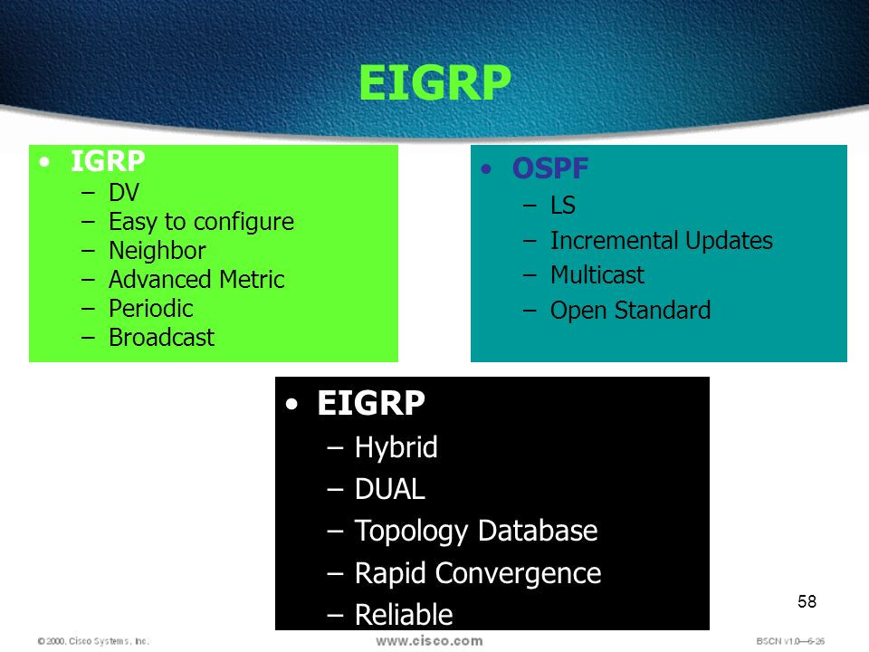 58 EIGRP IGRP –DV –Easy to configure –Neighbor –Advanced Metric –Periodic –Broadcast OSPF –LS –Incremental Updates –Multicast –Open Standard EIGRP –Hybrid –DUAL –Topology Database –Rapid Convergence –Reliable