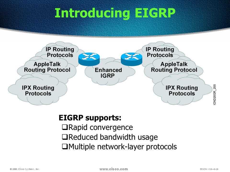 Introducing EIGRP EIGRP supports: Rapid convergence Reduced bandwidth usage Multiple network-layer protocols