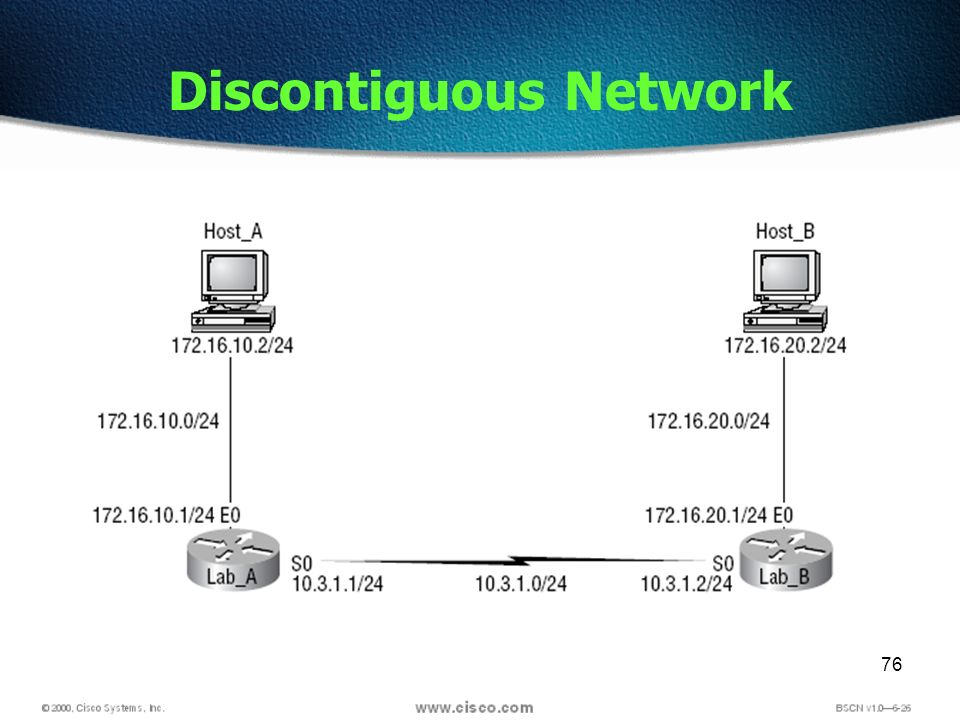 76 Discontiguous Network