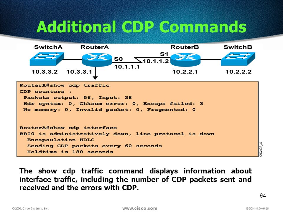94 Additional CDP Commands The show cdp traffic command displays information about interface traffic, including the number of CDP packets sent and received and the errors with CDP.
