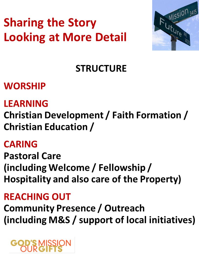 Sharing the Story Looking at More Detail STRUCTURE WORSHIP LEARNING Christian Development / Faith Formation / Christian Education / CARING Pastoral Care (including Welcome / Fellowship / Hospitality and also care of the Property) REACHING OUT Community Presence / Outreach (including M&S / support of local initiatives)