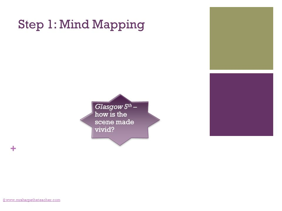 + Step 1: Mind Mapping © www.mrsharpetheteacher.com Glasgow 5 th – how is the scene made vivid