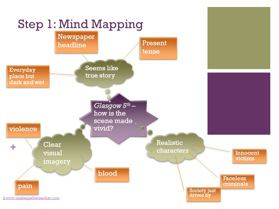 + Step 1: Mind Mapping © www.mrsharpetheteacher.com Glasgow 5 th – how is the scene made vivid.