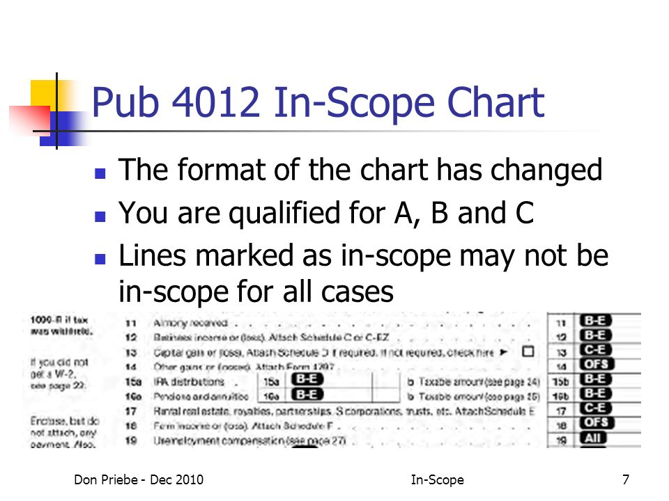 Don Priebe - Dec 2010In-Scope7 Pub 4012 In-Scope Chart The format of the chart has changed You are qualified for A, B and C Lines marked as in-scope may not be in-scope for all cases