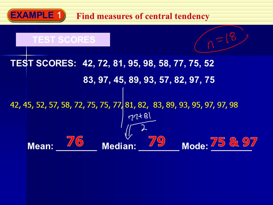EXAMPLE 1 Find measures of central tendency TEST SCORES TEST SCORES: 42, 72, 81, 95, 98, 58, 77, 75, 52 83, 97, 45, 89, 93, 57, 82, 97, 75 Mean: ________ Median: ________ Mode: ________ 42, 45, 52, 57, 58, 72, 75, 75, 77, 81, 82, 83, 89, 93, 95, 97, 97, 98