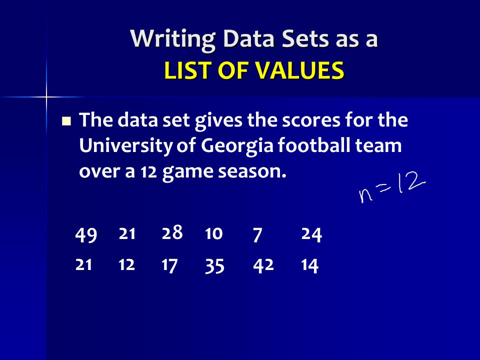 Writing Data Sets as a LIST OF VALUES The data set gives the scores for the University of Georgia football team over a 12 game season.