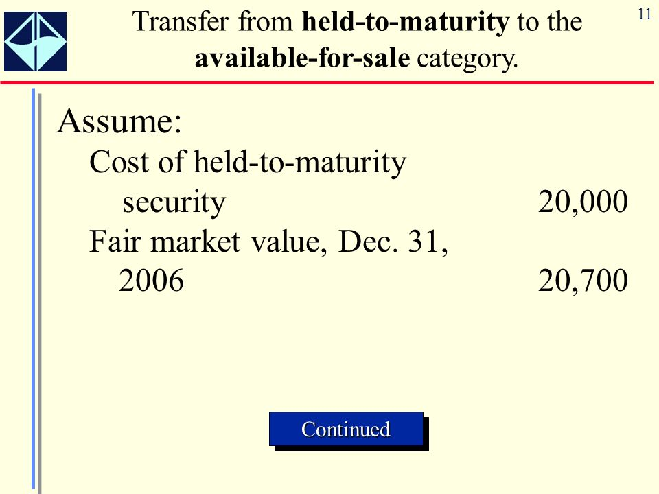11 Assume: Cost of held-to-maturity security20,000 Fair market value, Dec.