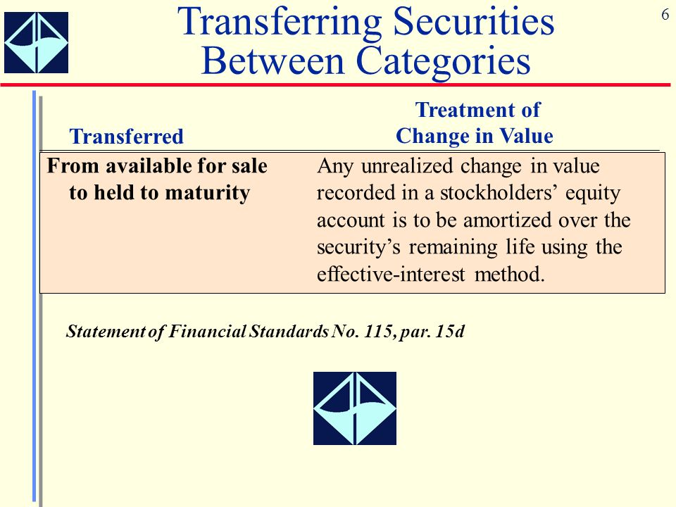 6 Transferring Securities Between Categories Transferred Treatment of Change in Value From available for sale to held to maturity Any unrealized change in value recorded in a stockholders equity account is to be amortized over the securitys remaining life using the effective-interest method.