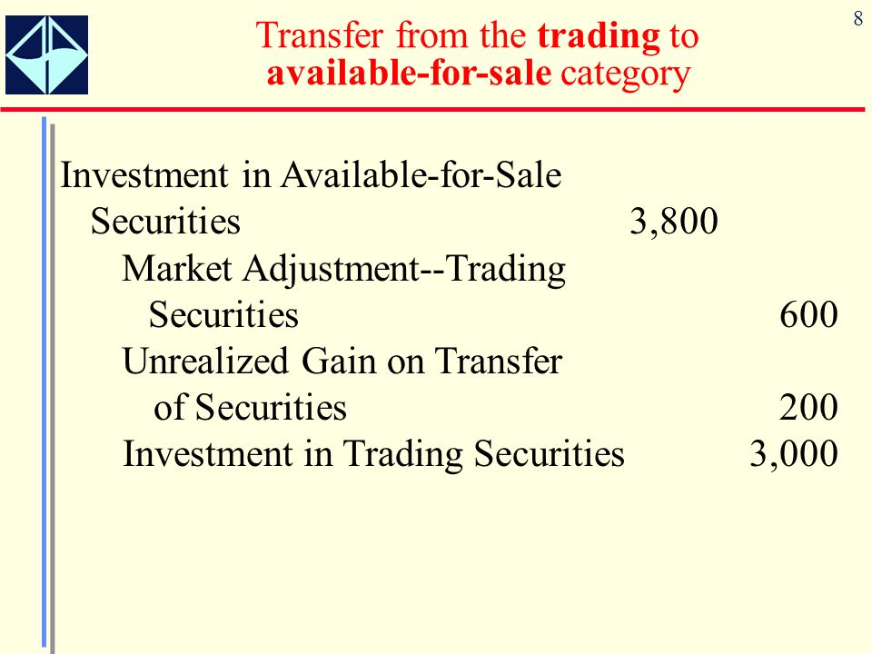 8 Investment in Available-for-Sale Securities3,800 Market Adjustment--Trading Securities 600 Unrealized Gain on Transfer of Securities 200 Investment in Trading Securities3,000