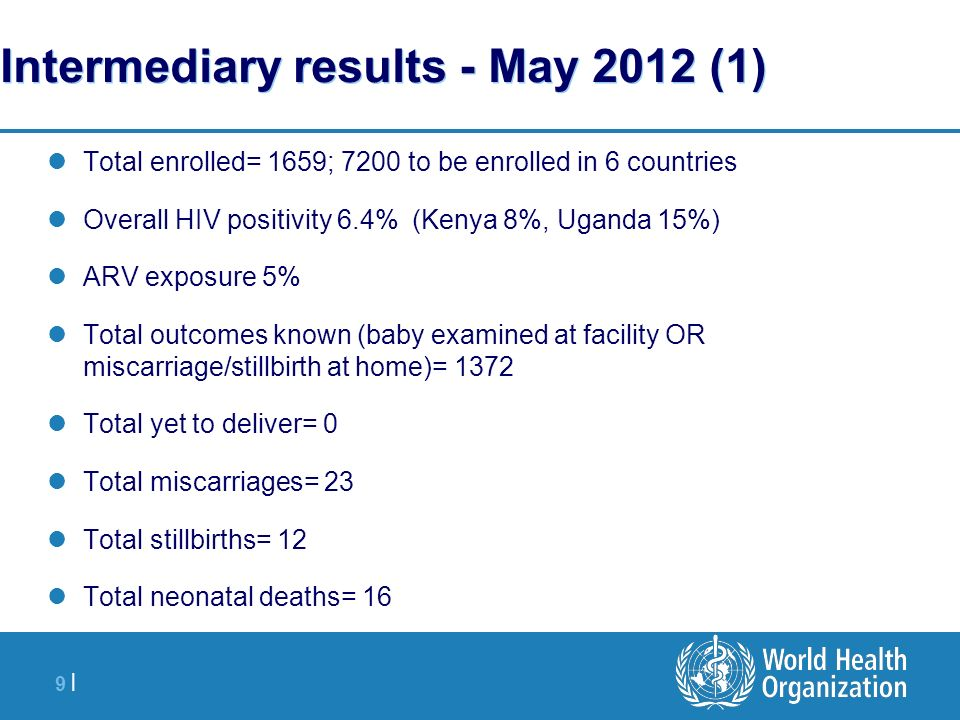 9 |9 | Intermediary results - May 2012 (1) Total enrolled= 1659; 7200 to be enrolled in 6 countries Overall HIV positivity 6.4% (Kenya 8%, Uganda 15%) ARV exposure 5% Total outcomes known (baby examined at facility OR miscarriage/stillbirth at home)= 1372 Total yet to deliver= 0 Total miscarriages= 23 Total stillbirths= 12 Total neonatal deaths= 16