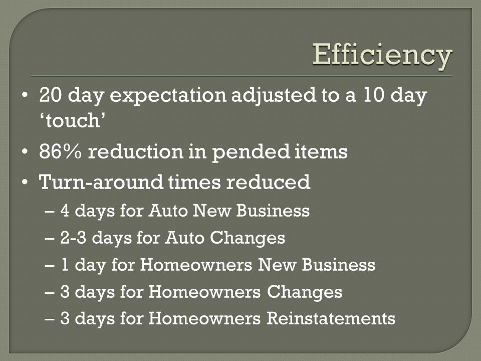 20 day expectation adjusted to a 10 day touch 86% reduction in pended items Turn-around times reduced –4 days for Auto New Business –2-3 days for Auto Changes –1 day for Homeowners New Business –3 days for Homeowners Changes –3 days for Homeowners Reinstatements