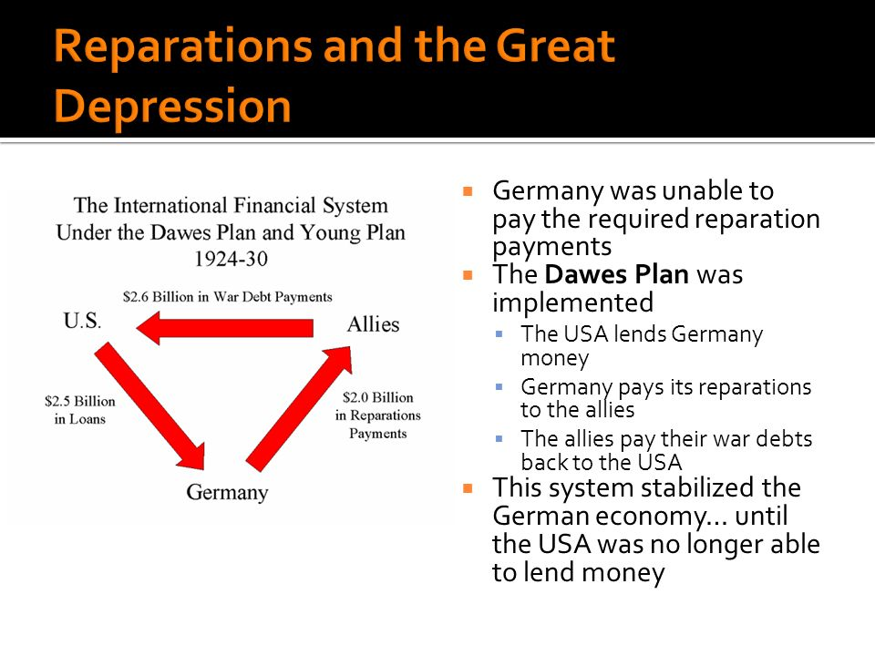 Germany was unable to pay the required reparation payments The Dawes Plan was implemented The USA lends Germany money Germany pays its reparations to the allies The allies pay their war debts back to the USA This system stabilized the German economy… until the USA was no longer able to lend money