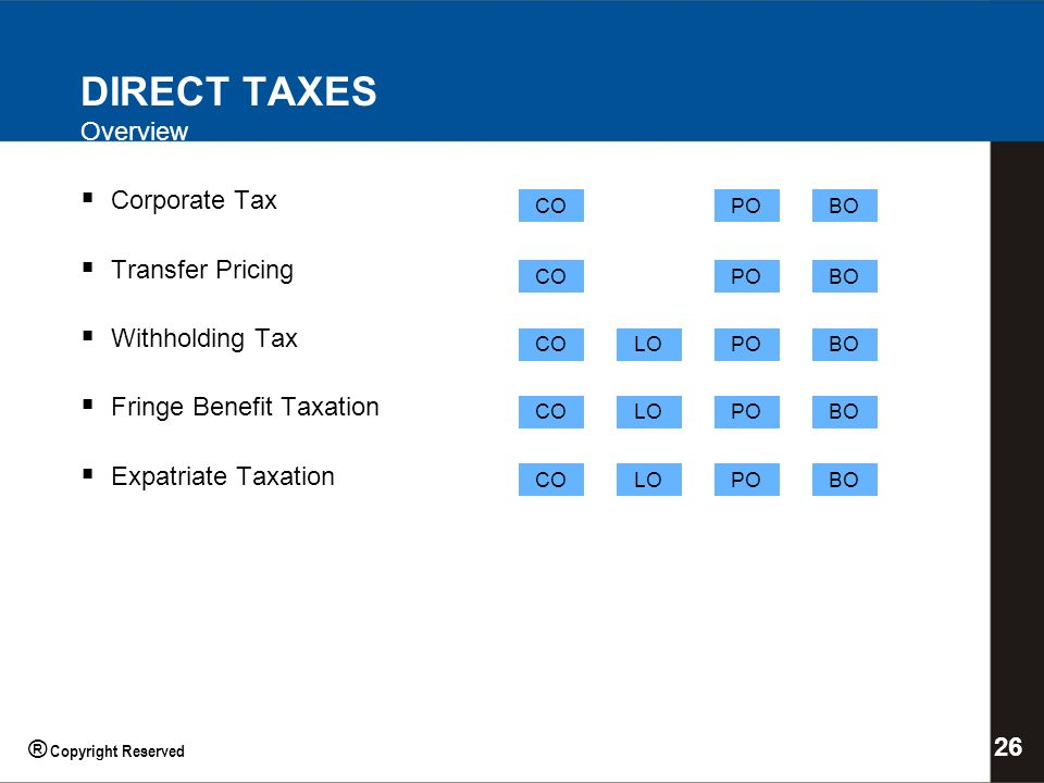 DIRECT TAXES Overview Corporate Tax Transfer Pricing Withholding Tax Fringe Benefit Taxation Expatriate Taxation COPOBO CO LO PO BO 26 ® Copyright Reserved