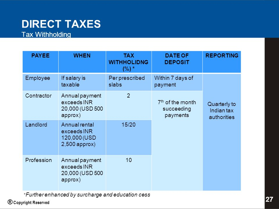 DIRECT TAXES Tax Withholding 27 PAYEEWHENTAX WITHHOLIDNG (%) * DATE OF DEPOSIT REPORTING EmployeeIf salary is taxable Per prescribed slabs Within 7 days of payment Quarterly to Indian tax authorities ContractorAnnual payment exceeds INR 20,000 (USD 500 approx) 2 7 th of the month succeeding payments LandlordAnnual rental exceeds INR 120,000 (USD 2,500 approx) 15/20 ProfessionAnnual payment exceeds INR 20,000 (USD 500 approx) 10 * Further enhanced by surcharge and education cess ® Copyright Reserved