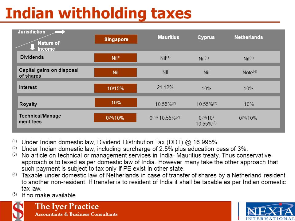 The Iyer Practice Accountants & Business Consultants (1) Under Indian domestic law, Dividend Distribution Tax (DDT) @ 16.995%.