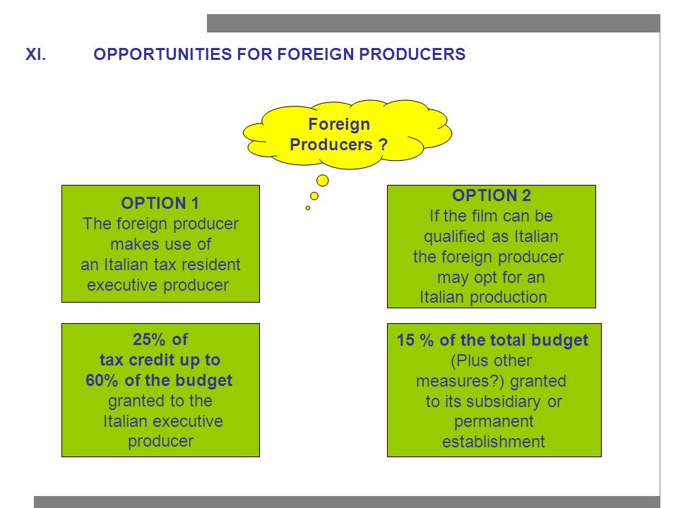 XI.OPPORTUNITIES FOR FOREIGN PRODUCERS 15 % of the total budget (Plus other measures ) granted to its subsidiary or permanent establishment 25% of tax credit up to 60% of the budget granted to the Italian executive producer Foreign Producers .