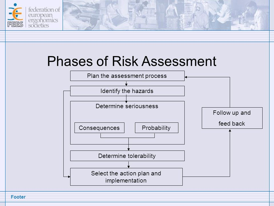 Footer Phases of Risk Assessment Plan the assessment process Identify the hazards Determine seriousness ConsequencesProbability Determine tolerability Select the action plan and implementation Follow up and feed back