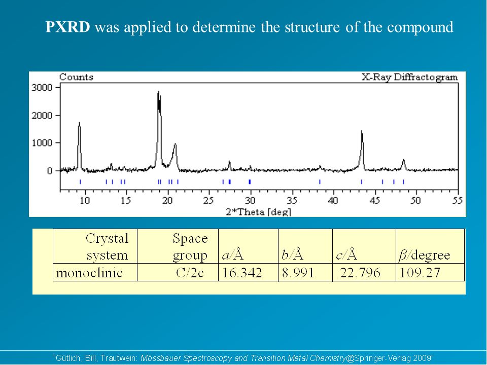 PXRD was applied to determine the structure of the compound