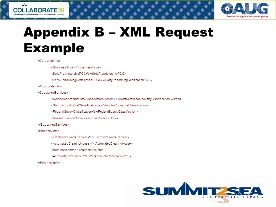 Appendix B – XML Request Example Y Y Y