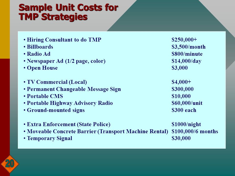 Sample Unit Costs for TMP Strategies Hiring Consultant to do TMP Billboards Radio Ad Newspaper Ad (1/2 page, color) Open House TV Commercial (Local) Permanent Changeable Message Sign Portable CMS Portable Highway Advisory Radio Ground-mounted signs Extra Enforcement (State Police) Moveable Concrete Barrier (Transport Machine Rental) Temporary Signal $250,000+ $3,500/month $800/minute $14,000/day $3,000 $4,000+ $300,000 $10,000 $60,000/unit $300 each $1000/night $100,000/6 months $30,000