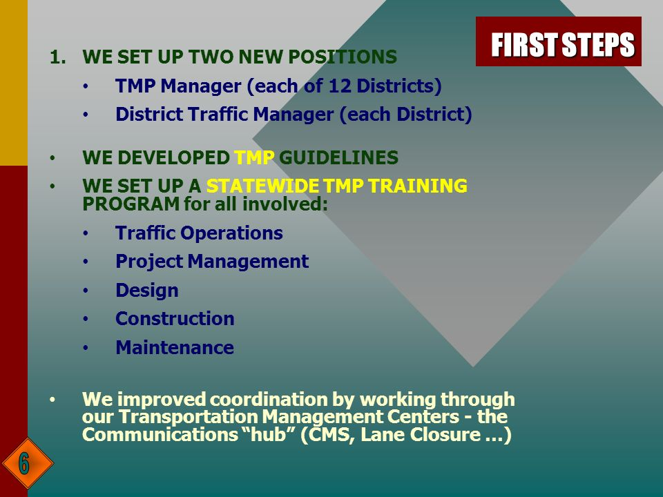 FIRST STEPS 1.WE SET UP TWO NEW POSITIONS TMP Manager (each of 12 Districts) District Traffic Manager (each District) WE DEVELOPED TMP GUIDELINES WE SET UP A STATEWIDE TMP TRAINING PROGRAM for all involved: Traffic Operations Project Management Design Construction Maintenance We improved coordination by working through our Transportation Management Centers - the Communications hub (CMS, Lane Closure …)
