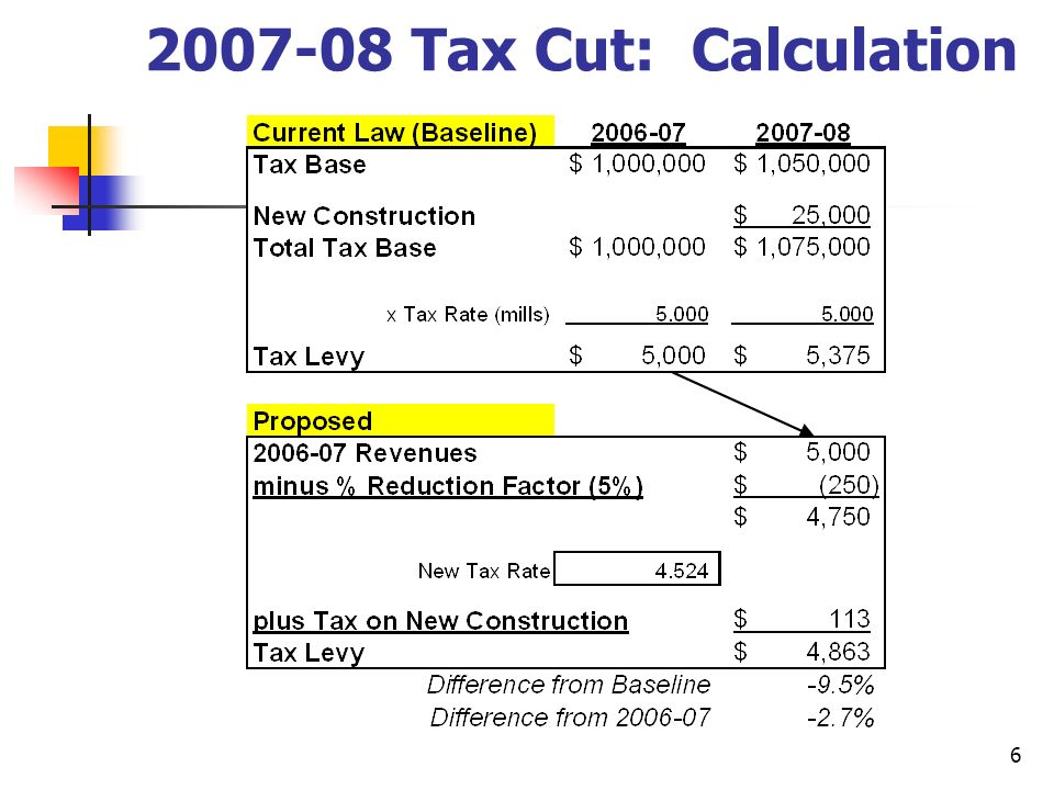 6 2007-08 Tax Cut: Calculation