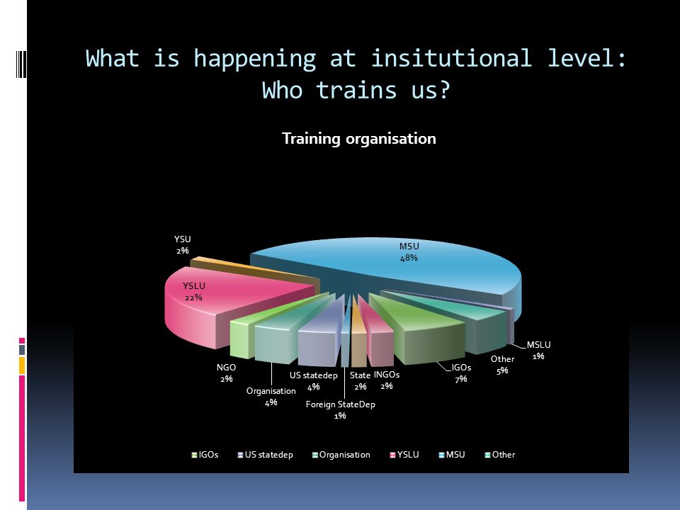What is happening at insitutional level: Who trains us