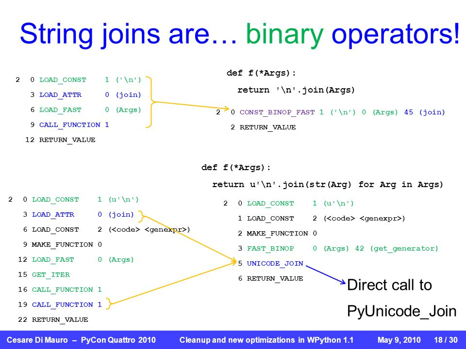 Cesare Di Mauro – PyCon Quattro 2010 Cleanup and new optimizations in WPython 1.1May 9, / 30 String joins are… binary operators.