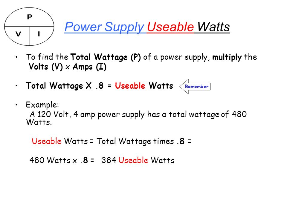 Power Supply Useable Watts To find the Total Wattage (P) of a power supply, multiply the Volts (V) x Amps (I) Total Wattage X.8 = Useable Watts Example: A 120 Volt, 4 amp power supply has a total wattage of 480 Watts.