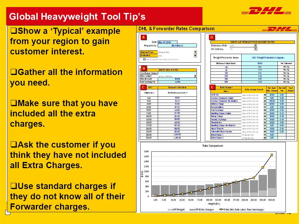 Slide 12 Global Heavyweight Tool Tips Show a Typical example from your region to gain customer interest.