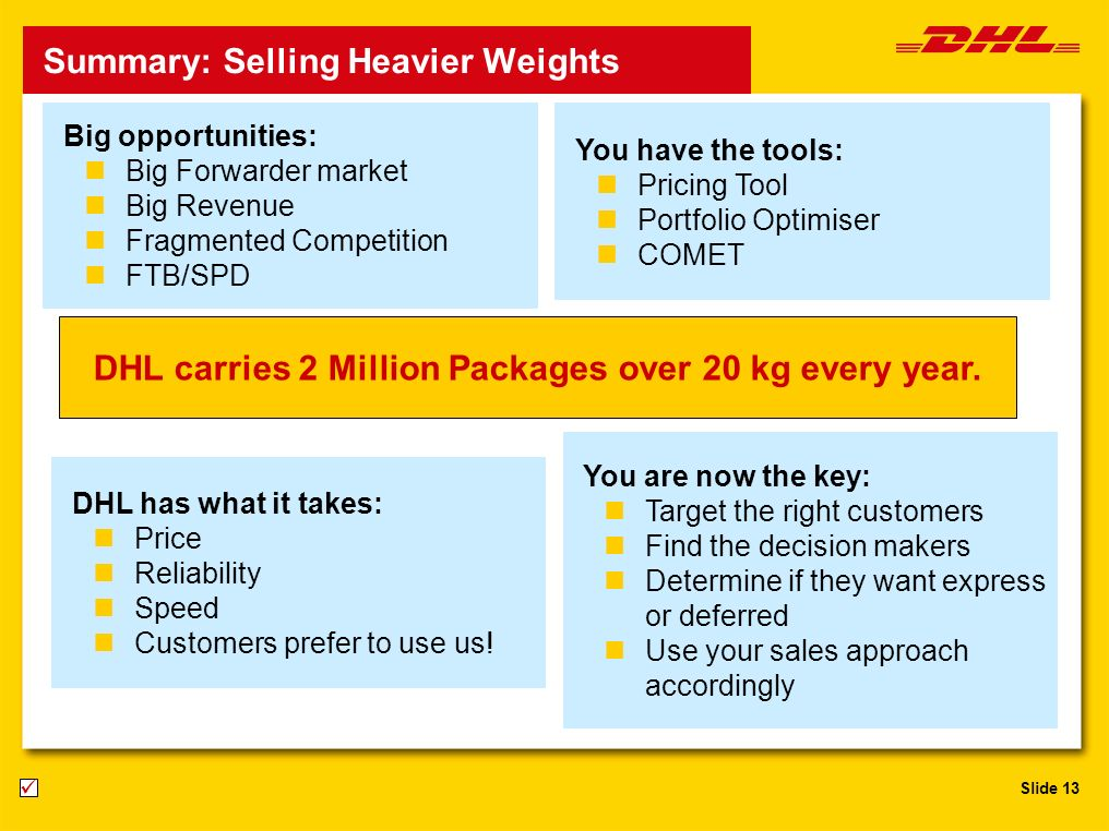 Slide 13 You are now the key: Target the right customers Find the decision makers Determine if they want express or deferred Use your sales approach accordingly You have the tools: Pricing Tool Portfolio Optimiser COMET DHL has what it takes: Price Reliability Speed Customers prefer to use us.