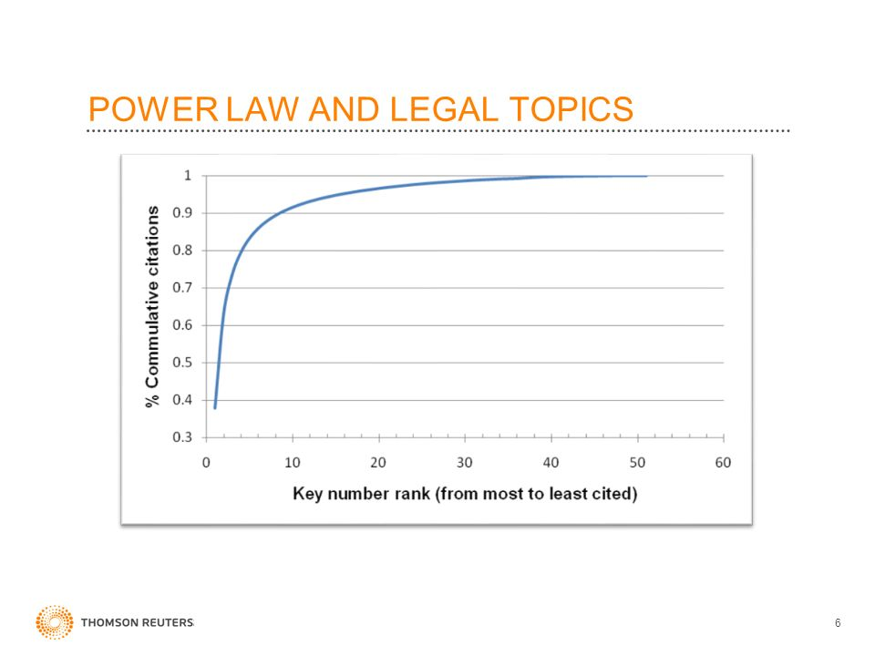 POWER LAW AND LEGAL TOPICS 6
