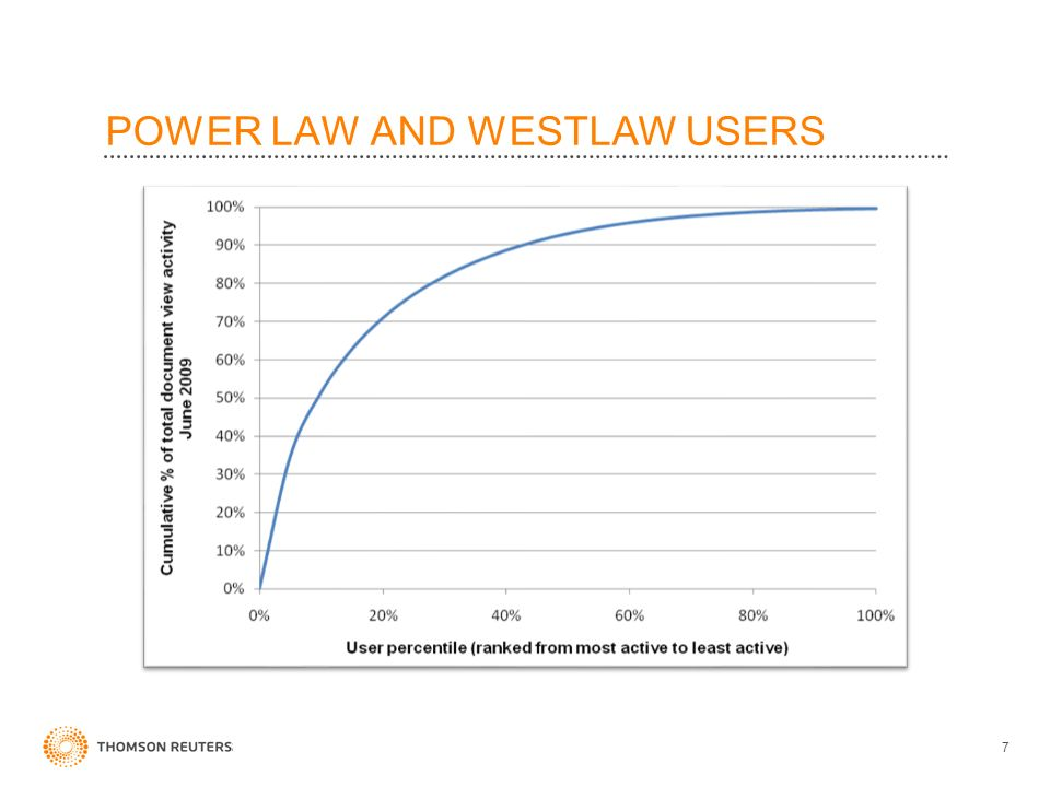 POWER LAW AND WESTLAW USERS 7