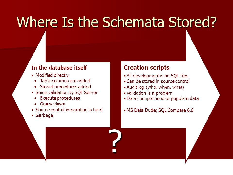 Where Is the Schemata Stored.