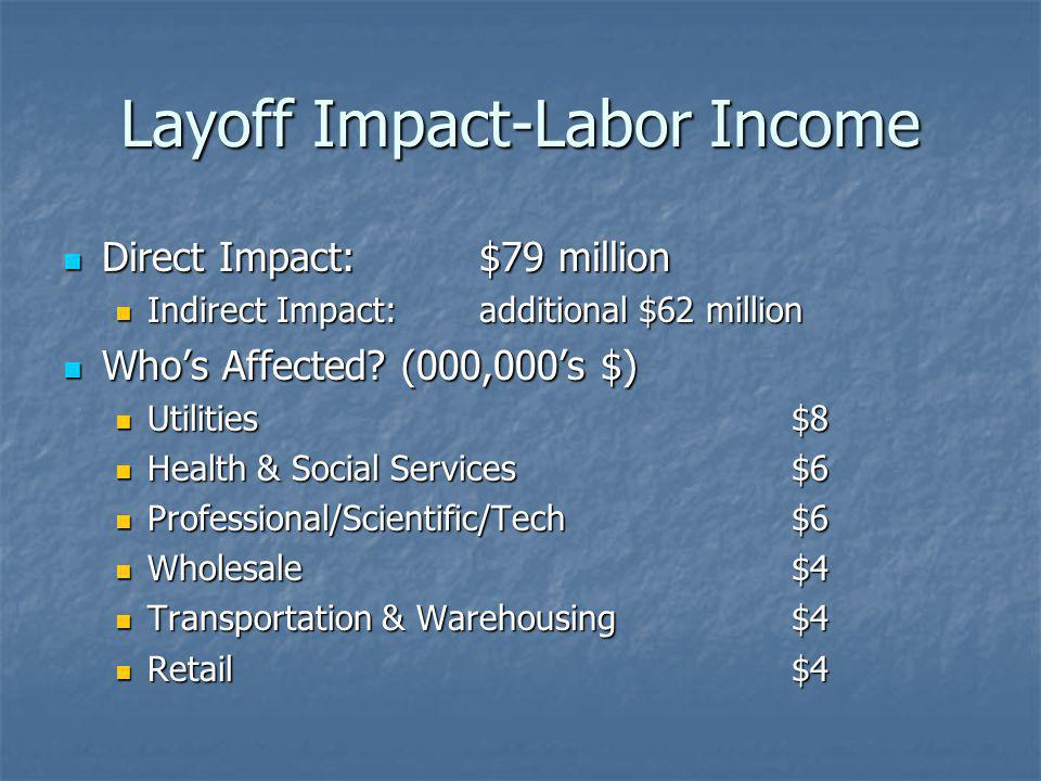 Layoff Impact-Labor Income Direct Impact:$79 million Direct Impact:$79 million Indirect Impact:additional $62 million Indirect Impact:additional $62 million Whos Affected.