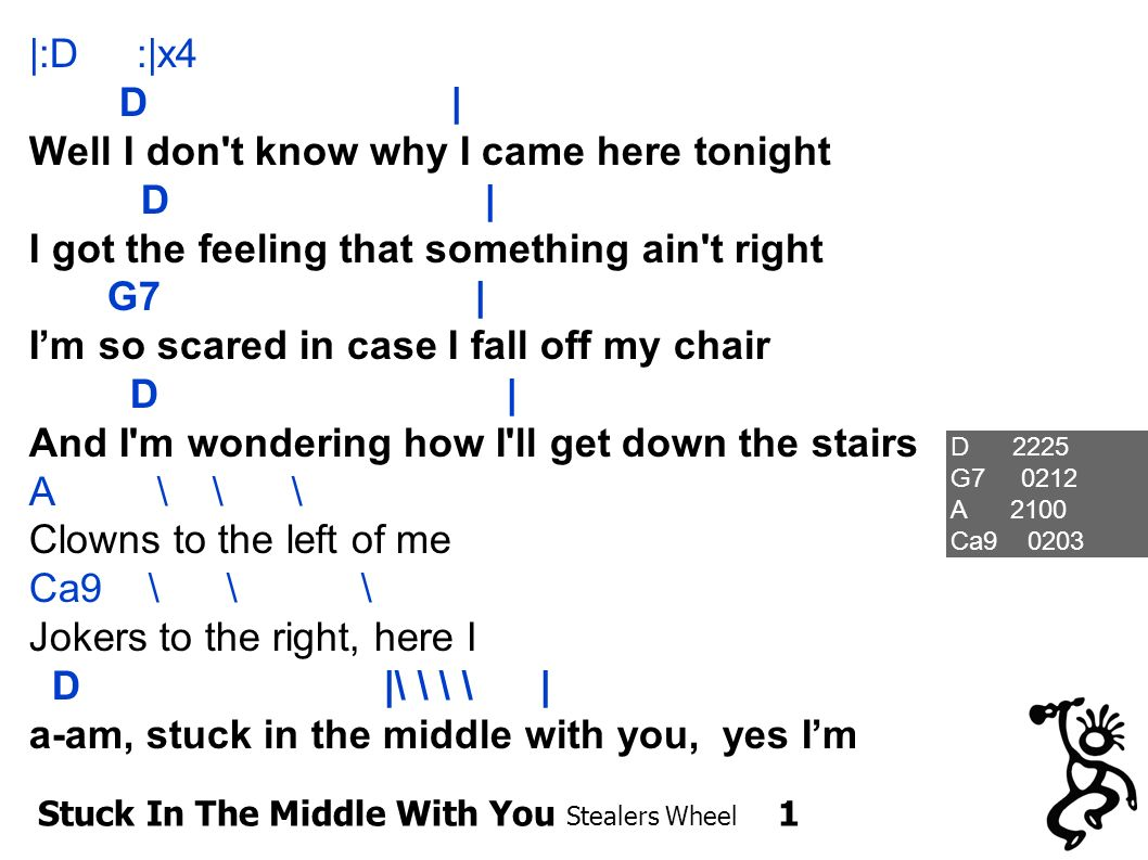 Stuck In The Middle With You Stealers Wheel 1 |:D :|x4 D | Well I don t know why I came here tonight D | I got the feeling that something ain t right G7 | Im so scared in case I fall off my chair D | And I m wondering how I ll get down the stairs A \ \ \ Clowns to the left of me Ca9 \ \ \ Jokers to the right, here I D |\ \ \ \ | a-am, stuck in the middle with you, yes Im D 2225 G A 2100 Ca9 0203