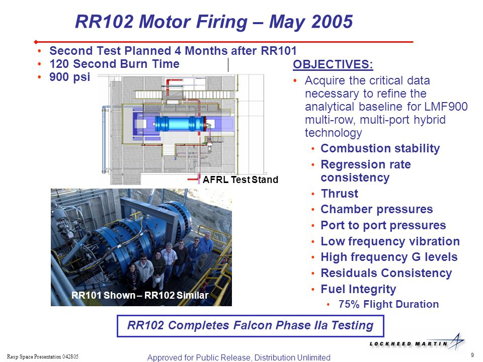 9 Resp Space Presentation RR102 Motor Firing – May 2005 Second Test Planned 4 Months after RR Second Burn Time 900 psi RR102 Completes Falcon Phase IIa Testing RR101 Shown – RR102 Similar AFRL Test Stand OBJECTIVES: Acquire the critical data necessary to refine the analytical baseline for LMF900 multi-row, multi-port hybrid technology Combustion stability Regression rate consistency Thrust Chamber pressures Port to port pressures Low frequency vibration High frequency G levels Residuals Consistency Fuel Integrity 75% Flight Duration Approved for Public Release, Distribution Unlimited