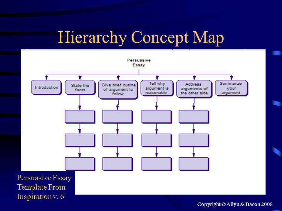 Copyright © Allyn & Bacon 2008 Hierarchy Concept Map Persuasive Essay Template From Inspiration v.