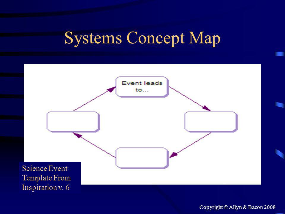 Copyright © Allyn & Bacon 2008 Systems Concept Map Science Event Template From Inspiration v. 6