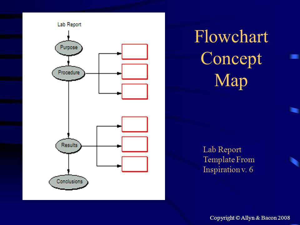 Copyright © Allyn & Bacon 2008 Flowchart Concept Map Lab Report Template From Inspiration v. 6