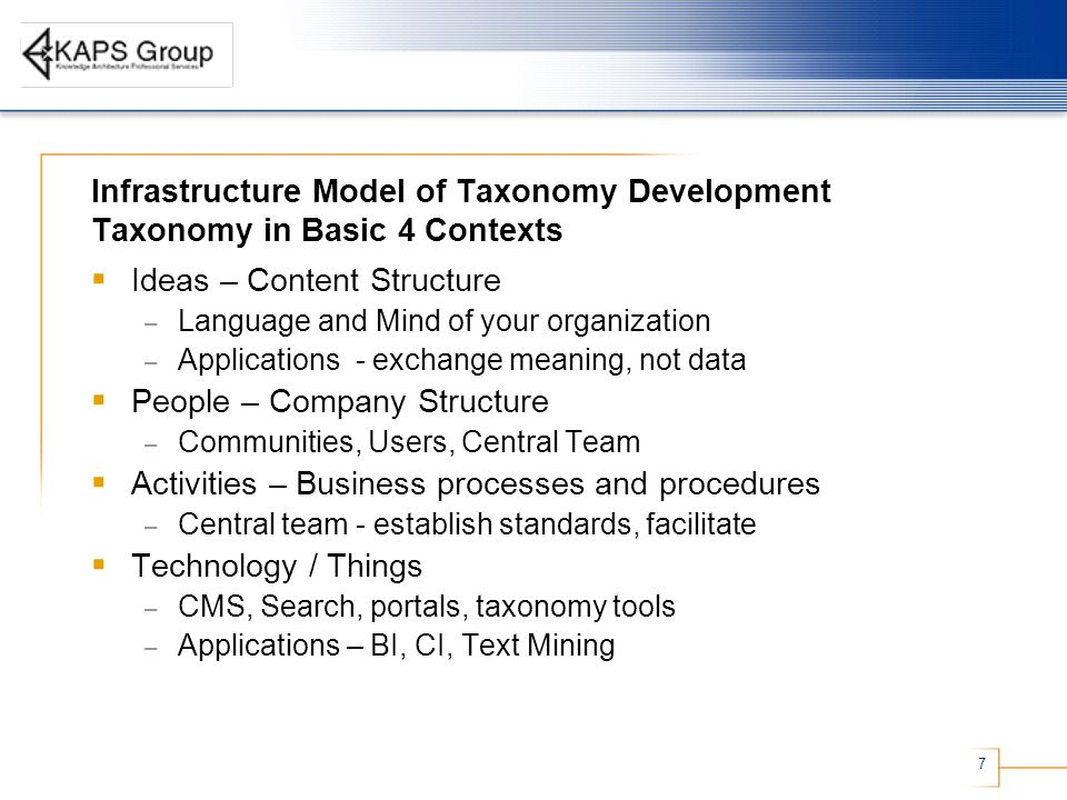 7 Infrastructure Model of Taxonomy Development Taxonomy in Basic 4 Contexts Ideas – Content Structure – Language and Mind of your organization – Applications - exchange meaning, not data People – Company Structure – Communities, Users, Central Team Activities – Business processes and procedures – Central team - establish standards, facilitate Technology / Things – CMS, Search, portals, taxonomy tools – Applications – BI, CI, Text Mining