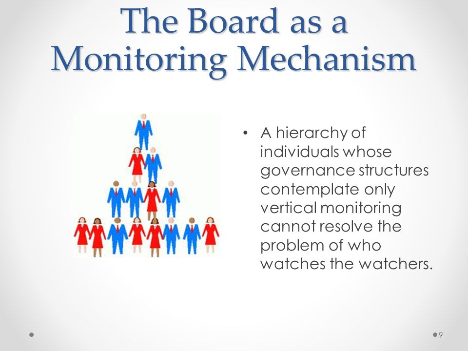 The Board as a Monitoring Mechanism A hierarchy of individuals whose governance structures contemplate only vertical monitoring cannot resolve the problem of who watches the watchers.