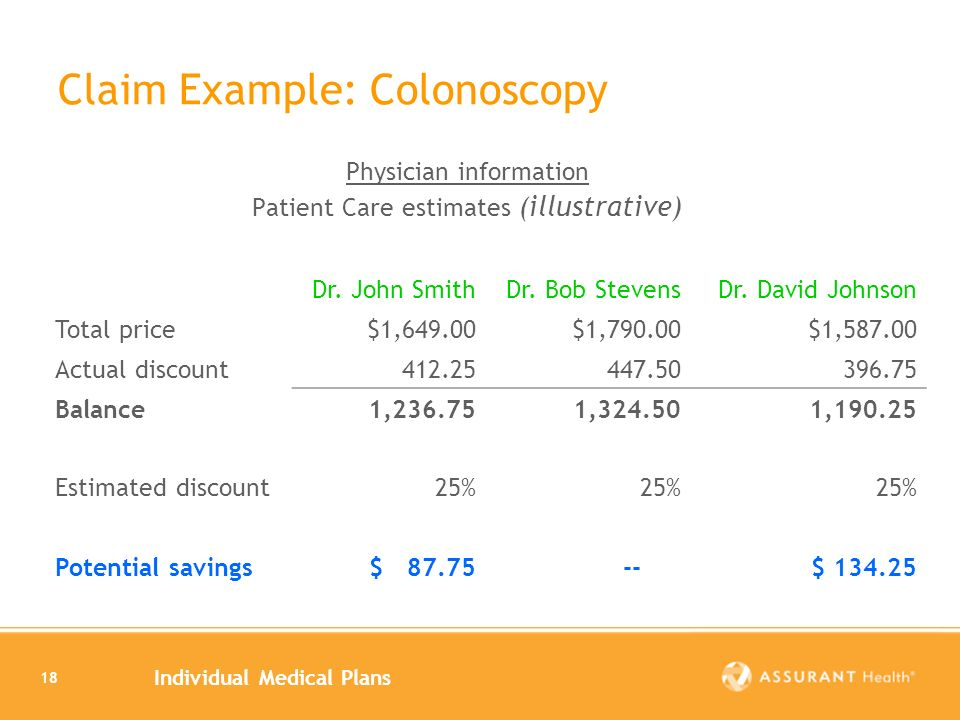Individual Medical Plans 18 Claim Example: Colonoscopy Physician information Patient Care estimates (illustrative) Dr.