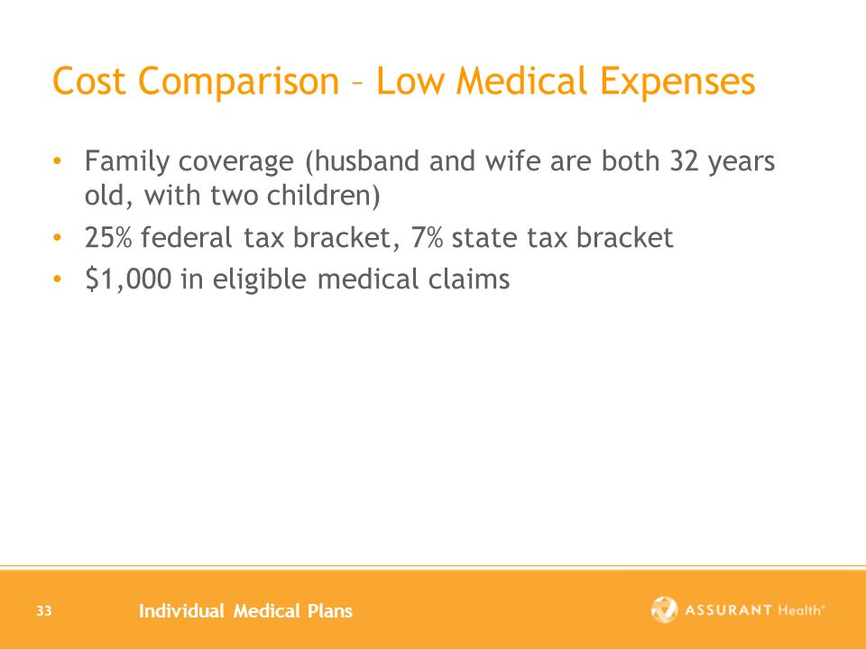 Individual Medical Plans 33 Cost Comparison – Low Medical Expenses Family coverage (husband and wife are both 32 years old, with two children) 25% federal tax bracket, 7% state tax bracket $1,000 in eligible medical claims