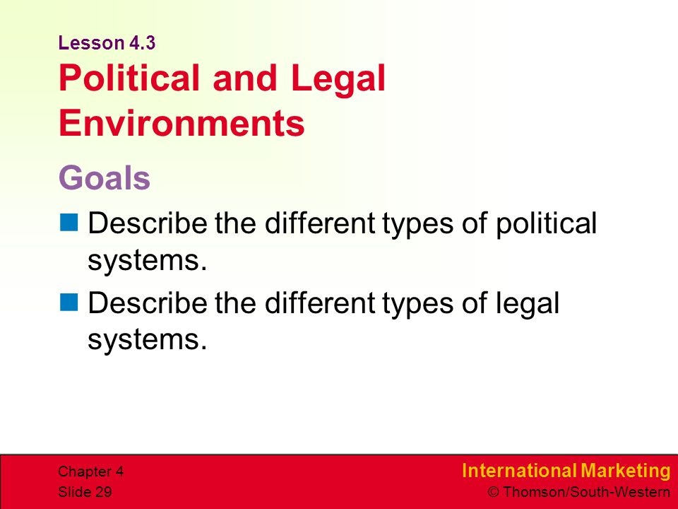 International Marketing © Thomson/South-Western Chapter 4 Slide 29 Lesson 4.3 Political and Legal Environments Goals Describe the different types of political systems.