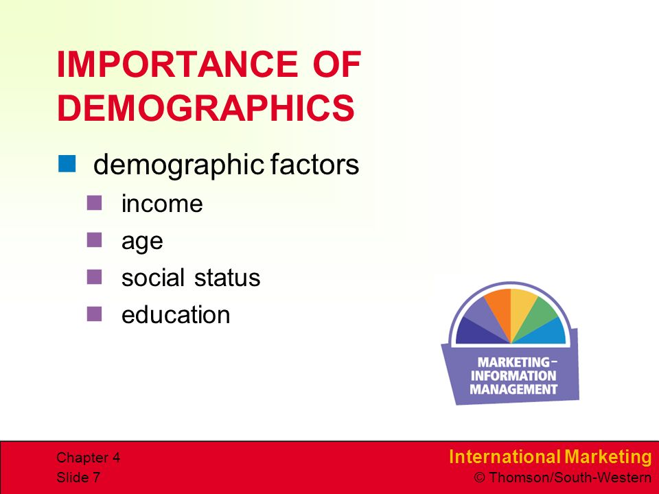 International Marketing © Thomson/South-Western Chapter 4 Slide 7 IMPORTANCE OF DEMOGRAPHICS demographic factors income age social status education